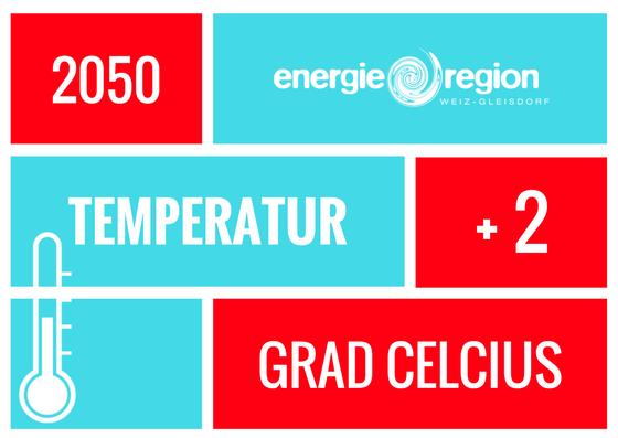 temperatur01
